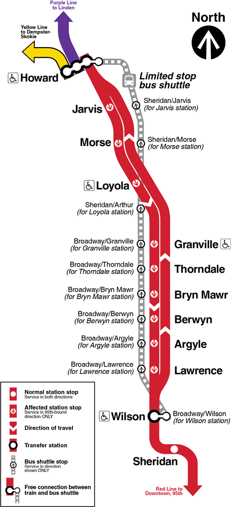 Map showing Red Line trains toward Howard not stopping at Jarvis, Morse, Loyola, Granville, Thorndale, Bryn Maw, Berwyn, Argyle, and Lawrence, and a bus shuttle running between Wilson and Howard via Broadway and Sheridan Road, stopping at the corner nearest the affected stations; transfer between Red Line trains and the bus shuttle at Wilson.