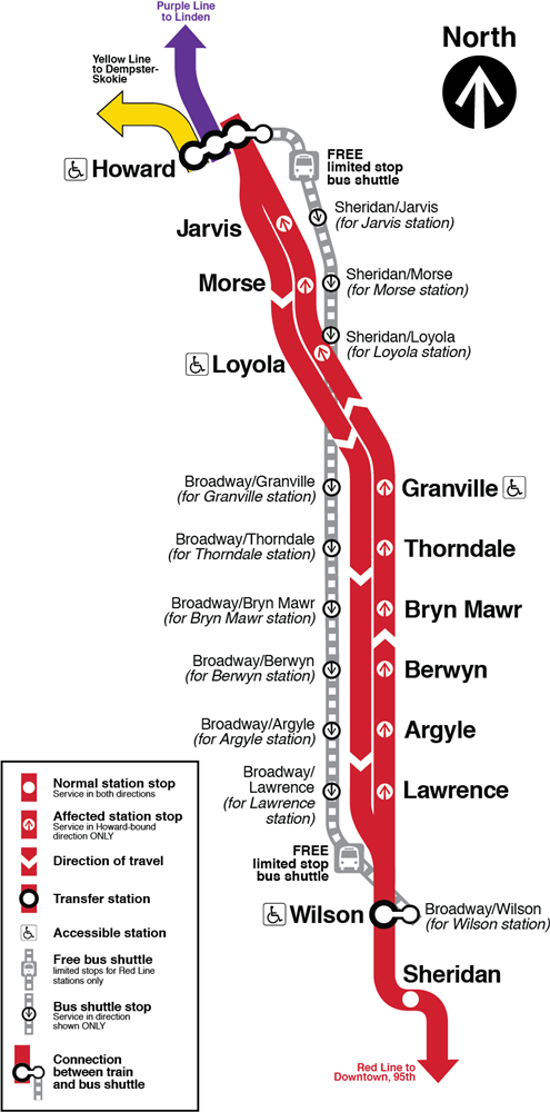 Map showing 95th-bound trains bypassing Jarvis, Morse, Loyola, Granville, Thorndale, Bryn Mawr, Berwyn, Argyle and Lawrence stations; Howard-bound trains making all stops. Free limited stop bus shuttle providing 95th-bound service, running between Howard and Wilson stations, stopping at Sheridan/Jarvis, Sheridan/Morse, Sheridan/Loyola, Broadway/Granville, Broadway/Thorndale, Broadway/Bryn Mawr, Broadway/Berwyn, Broadway/Argyle, Broadway/Lawrence, and Broadway/Wilson. Connect between trains and shuttle buses at Howard and Wilson stations.