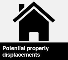 Potential property displacements