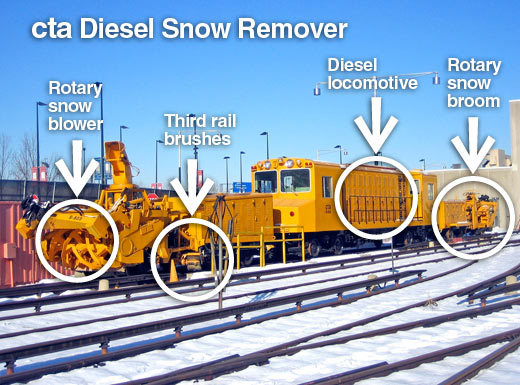 Photo: Diesel snow remover, highlighting locomotive, snow blower, broom and brushes on equipment.